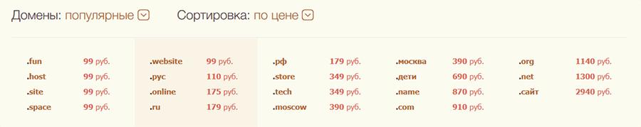 Цены на домены от Timeweb