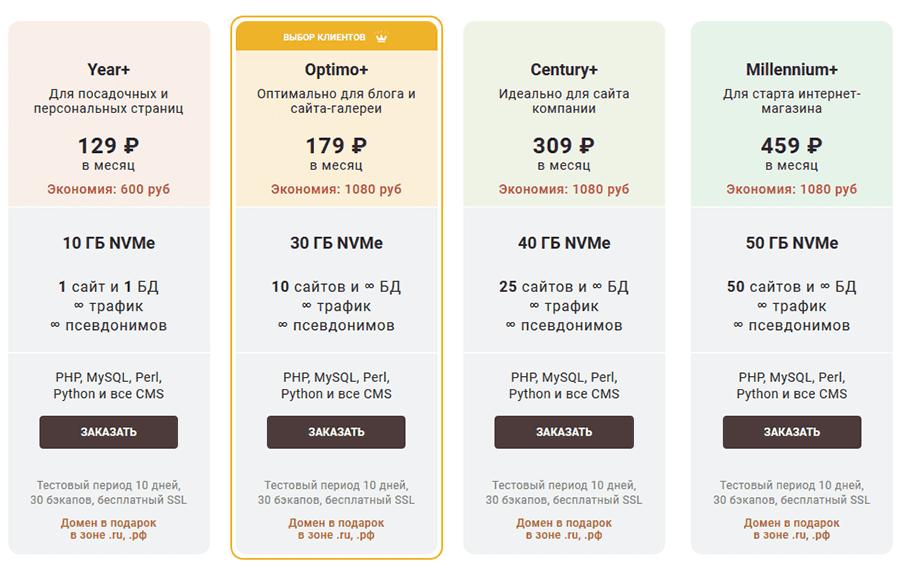 Цены на хостинг от Timeweb